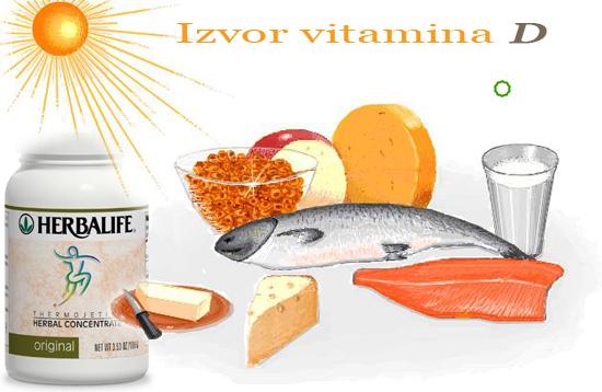 izvor_vitamina_d